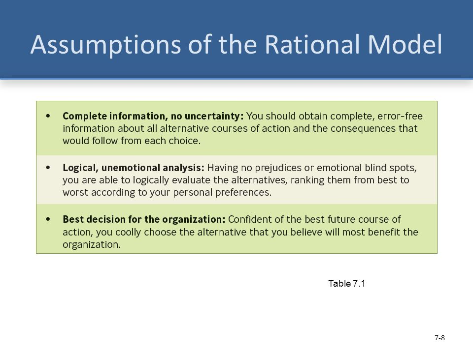 Assumptions of the Rational Model