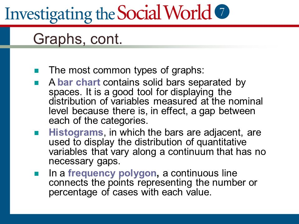 Graphs, cont. The most common types of graphs: