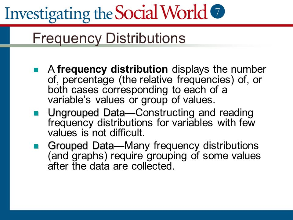 Frequency Distributions