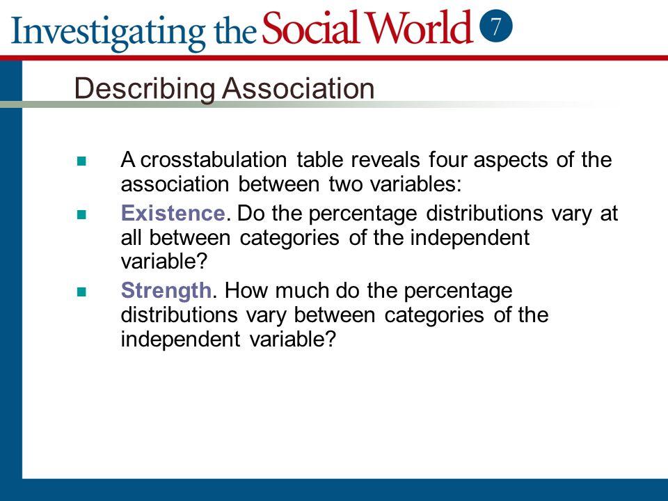 Describing Association