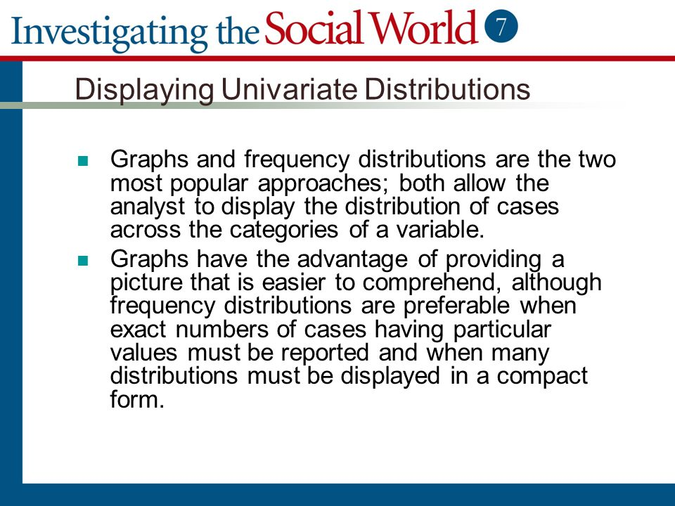 Displaying Univariate Distributions