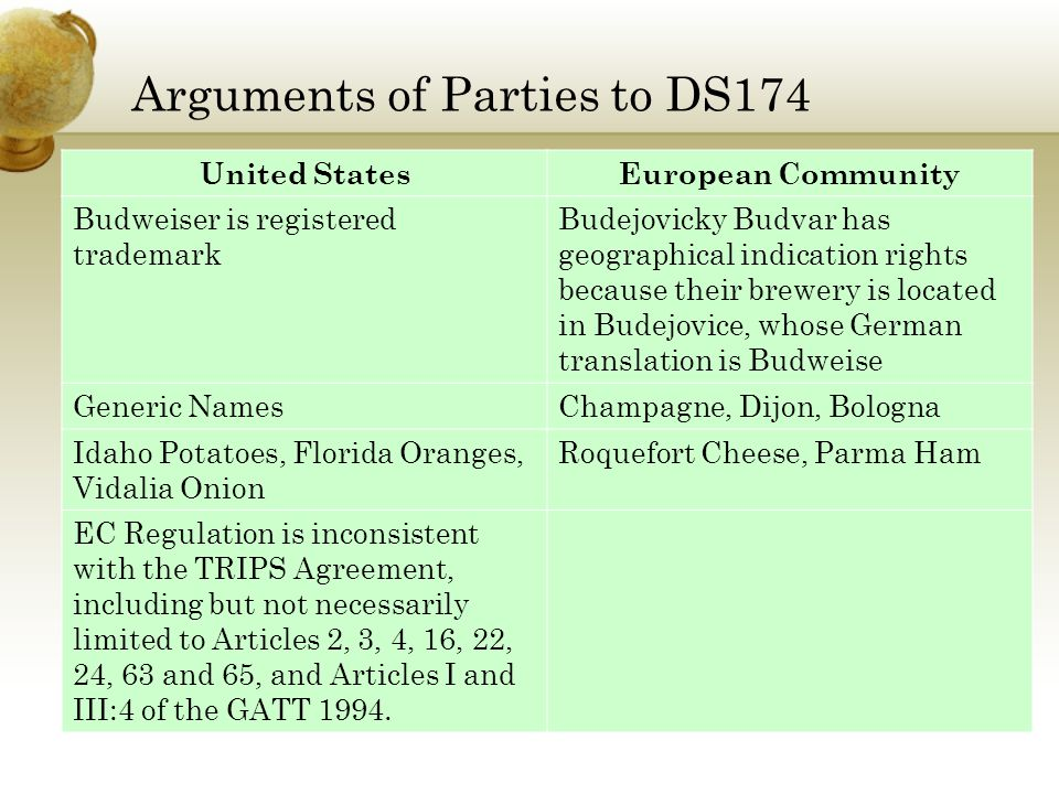 Arguments of Parties to DS174