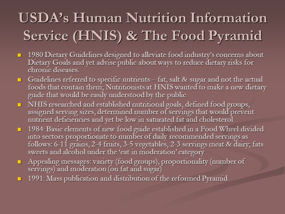 USDA's Human Nutrition Information Service (HNIS) & The Food Pyramid