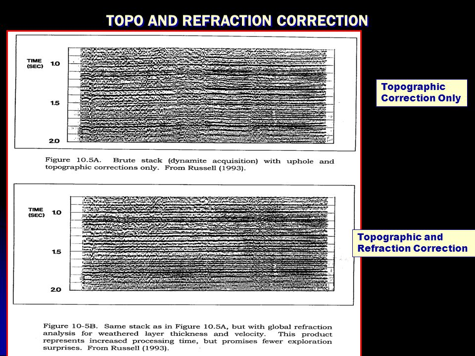 TOPO AND REFRACTION CORRECTION