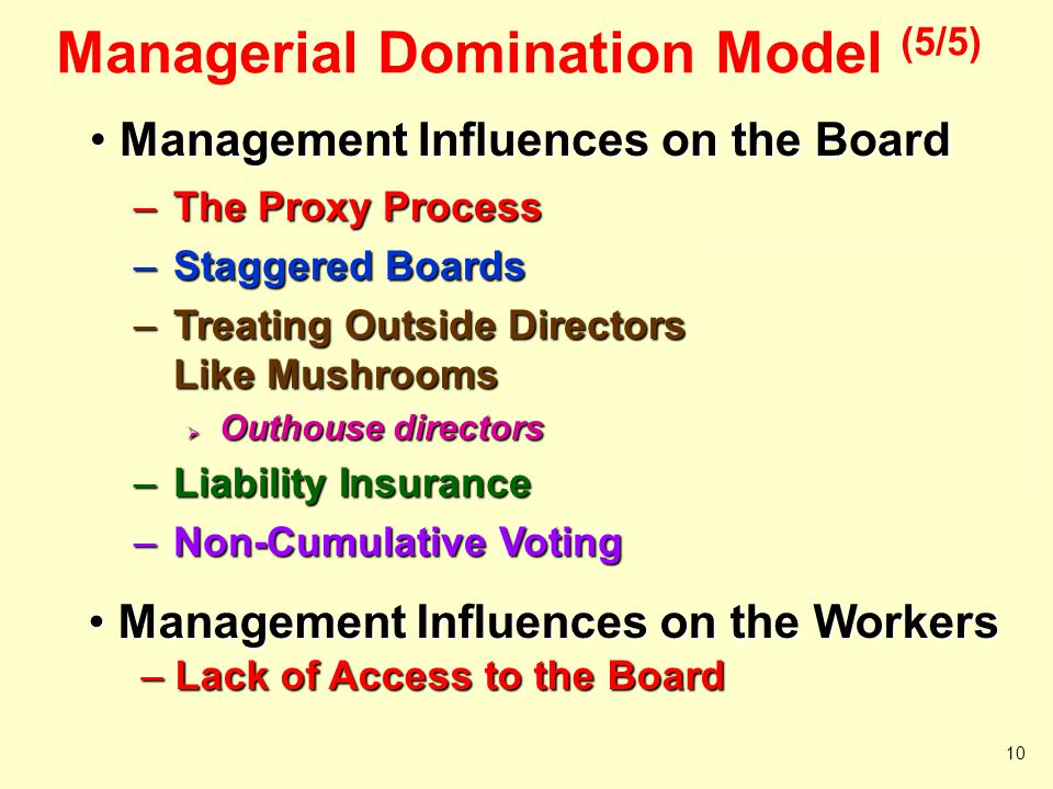 Managerial Domination Model (5/5)