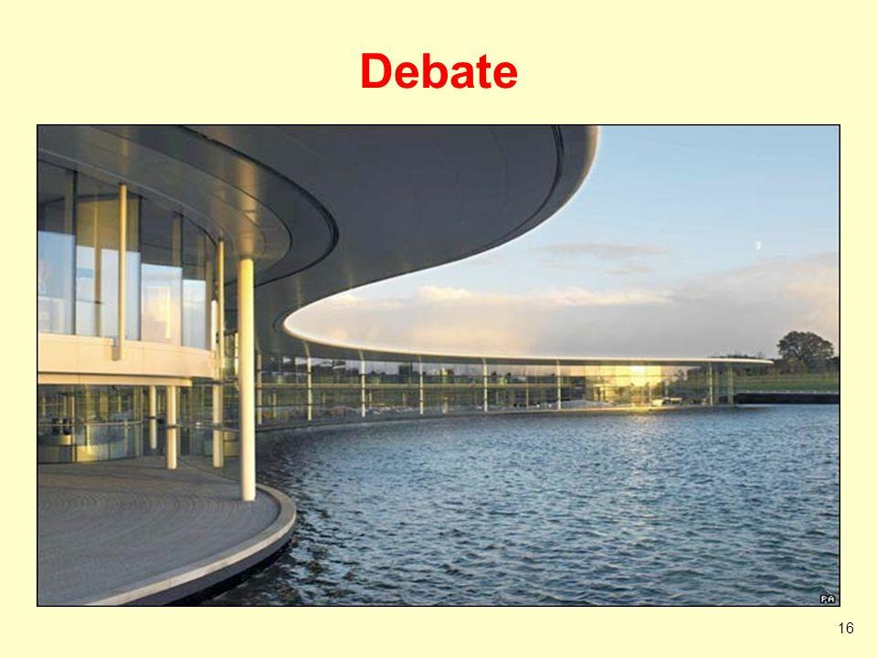 Debate 1 2 3 4 5 6 7 1 2 3 4 5 6 7 Timer Started 1 2 1 2 3 1 2 3 Click to start Timer 1 2 3 4 5