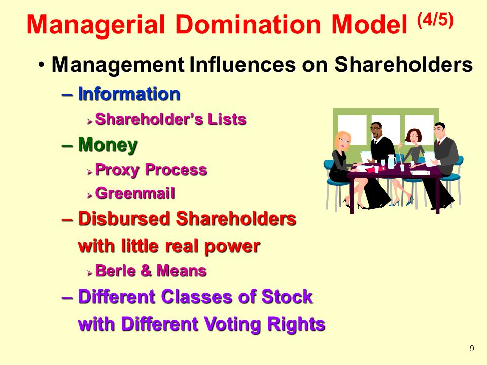 Managerial Domination Model (4/5)