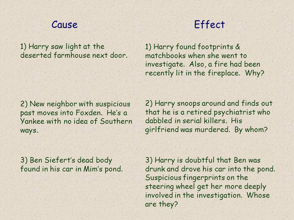 Cause Effect 1) Harry saw light at the deserted farmhouse next door.