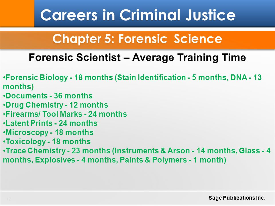 Chapter 5: Forensic Science Forensic Scientist – Average Training Time
