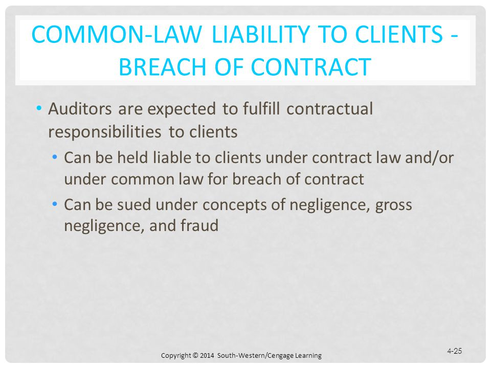 Chapter 18: Contract Law
