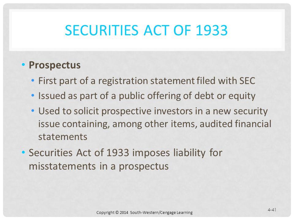 Securities Act of 1933 Prospectus