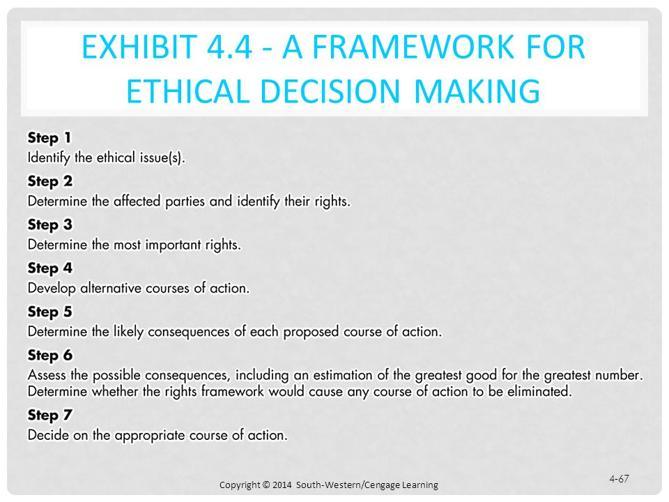 Exhibit 4.4 - A Framework for Ethical Decision Making