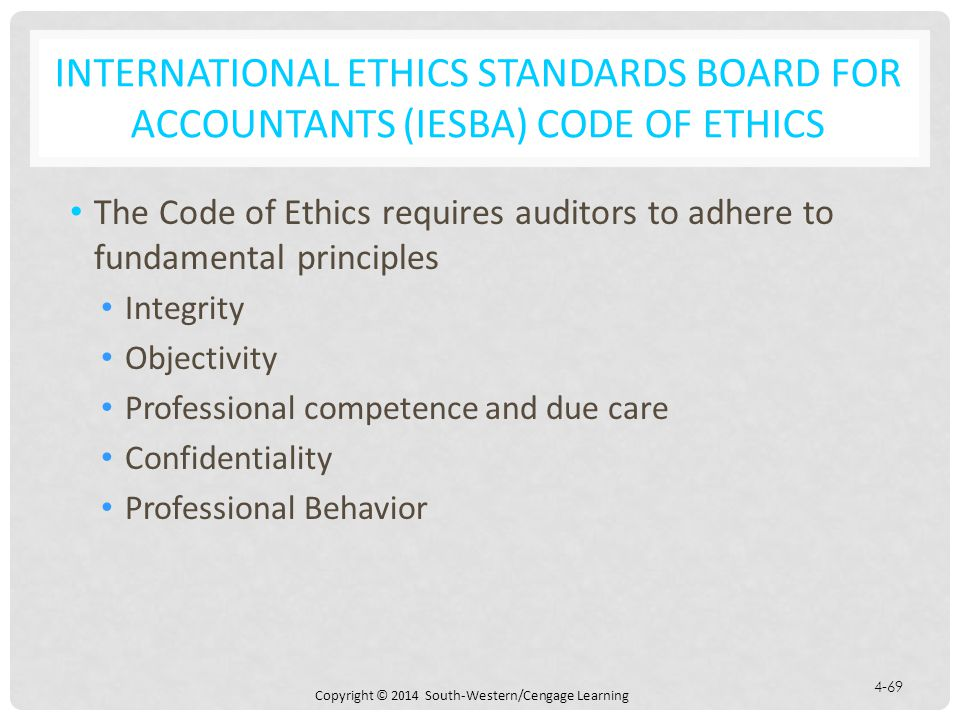 """code of ethics of professional accountants in the philippines Prc resolution no 263-2015 the professional regulation commission (prc) published resolution no 263 entitled """"adoption of the ifac 2013 code of ethics for professional accountants as 'the code of ethics for professional accountants in the philippines' and prescribing amendments therefor"""" last december 2015."""