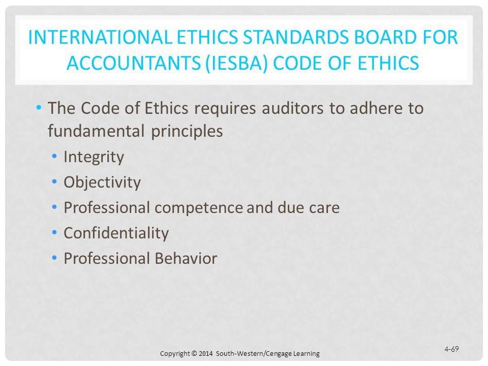 International Ethics Standards Board for Accountants (IESBA) Code of Ethics