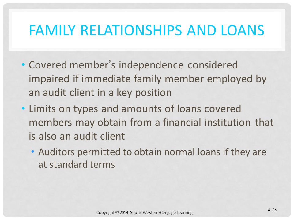 Family Relationships and loans