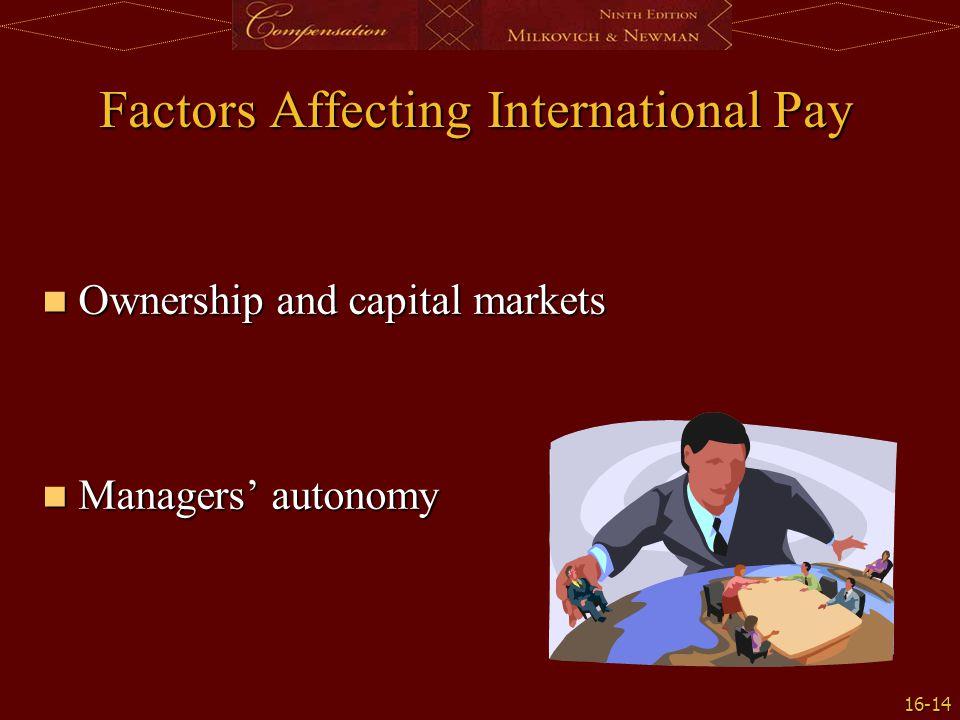 Factors Affecting International Pay