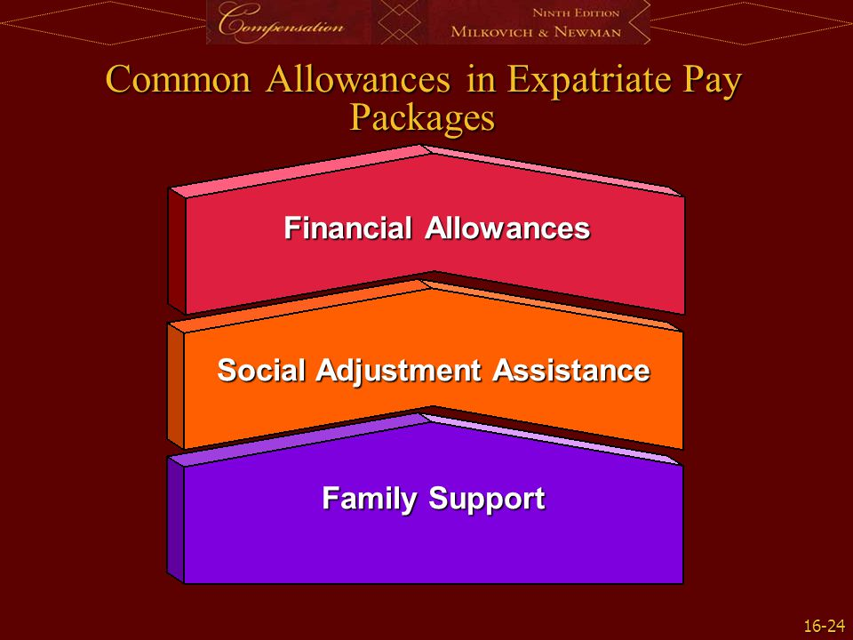 Common Allowances in Expatriate Pay Packages