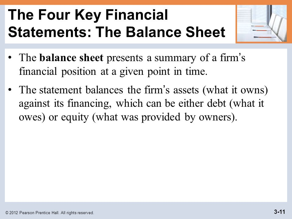 The Four Key Financial Statements: The Balance Sheet