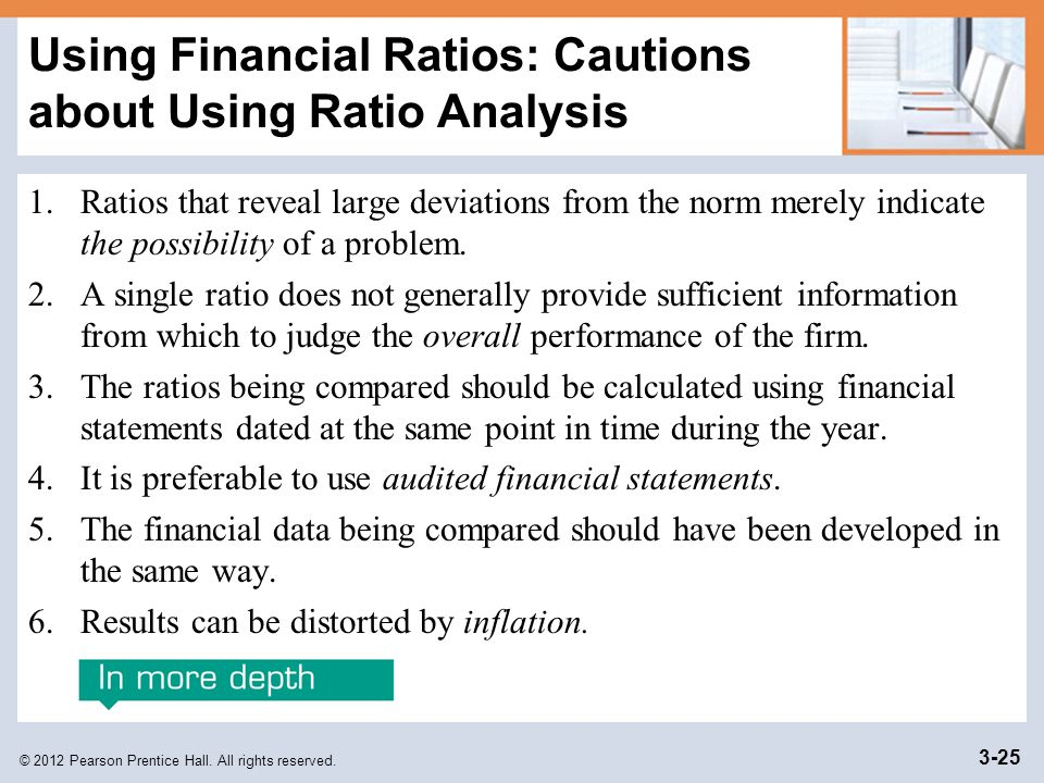 Using Financial Ratios: Cautions about Using Ratio Analysis