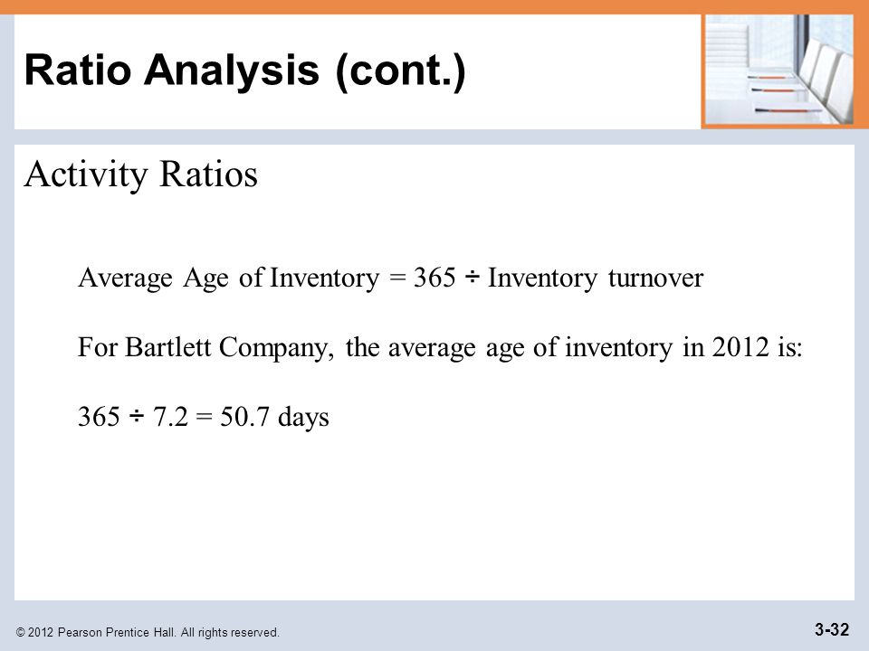 Ratio Analysis (cont.) Activity Ratios