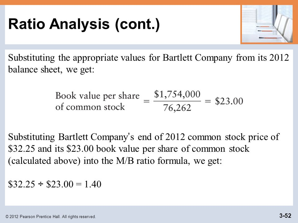 Ratio Analysis (cont.) Substituting the appropriate values for Bartlett Company from its 2012 balance sheet, we get:
