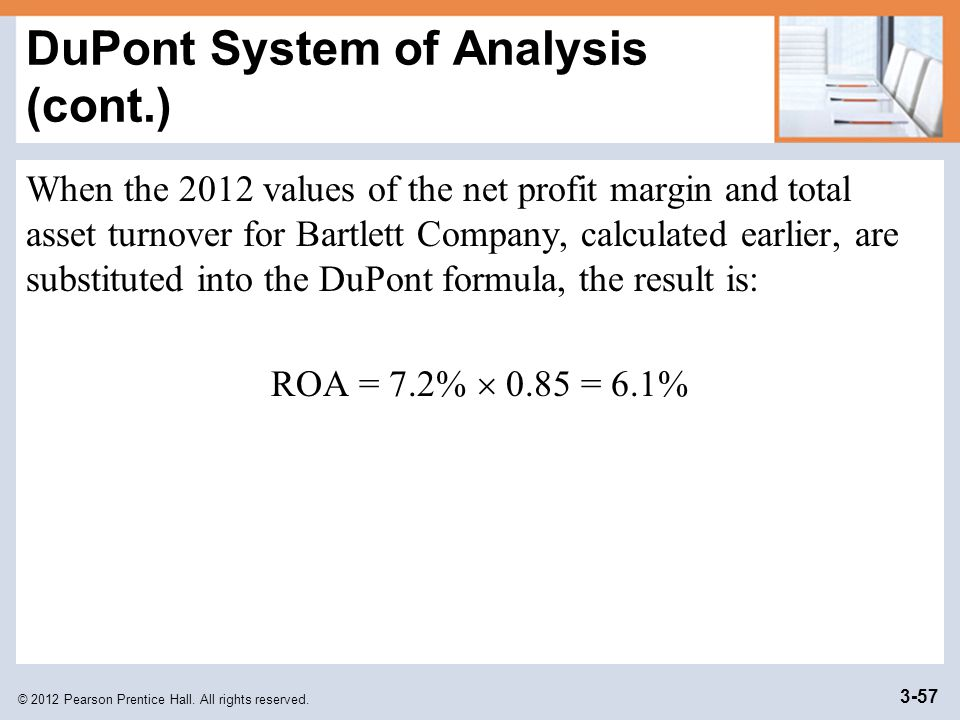 DuPont System of Analysis (cont.)