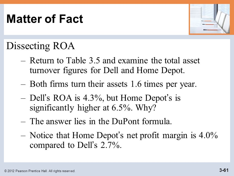 Matter of Fact Dissecting ROA