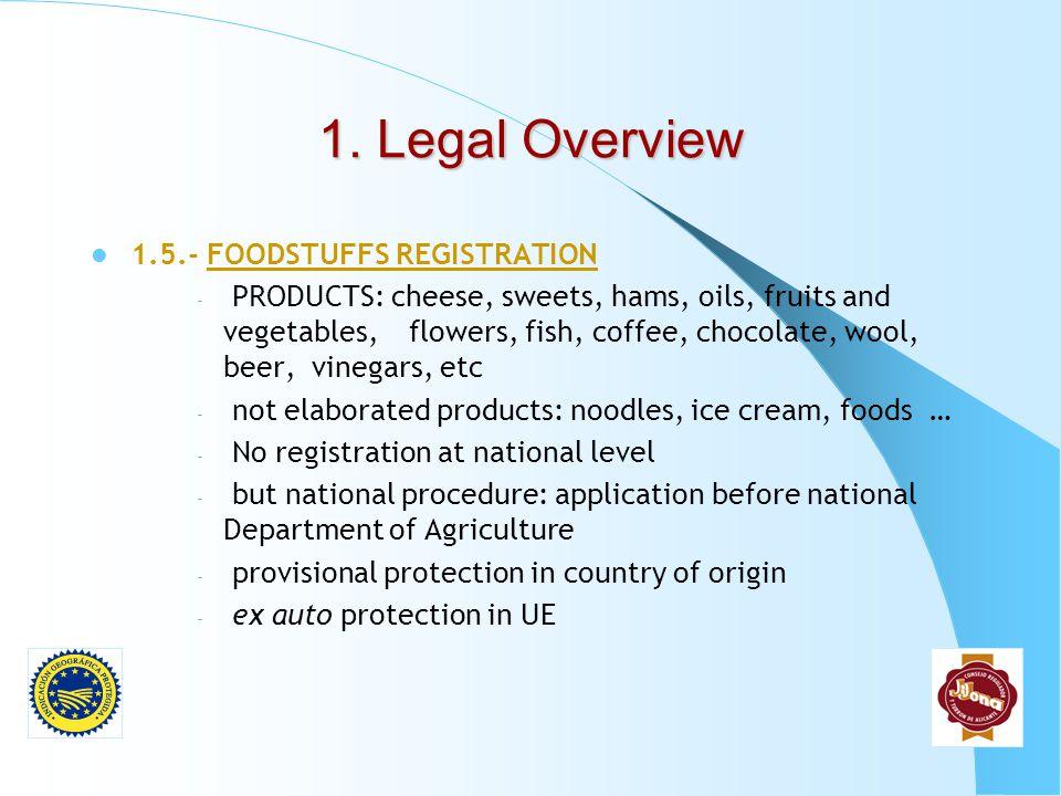 1. Legal Overview 1.5.- FOODSTUFFS REGISTRATION