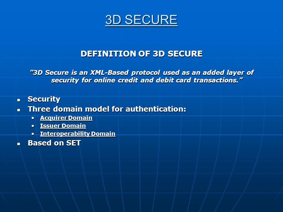 3D SECURE DEFINITION OF 3D SECURE Security