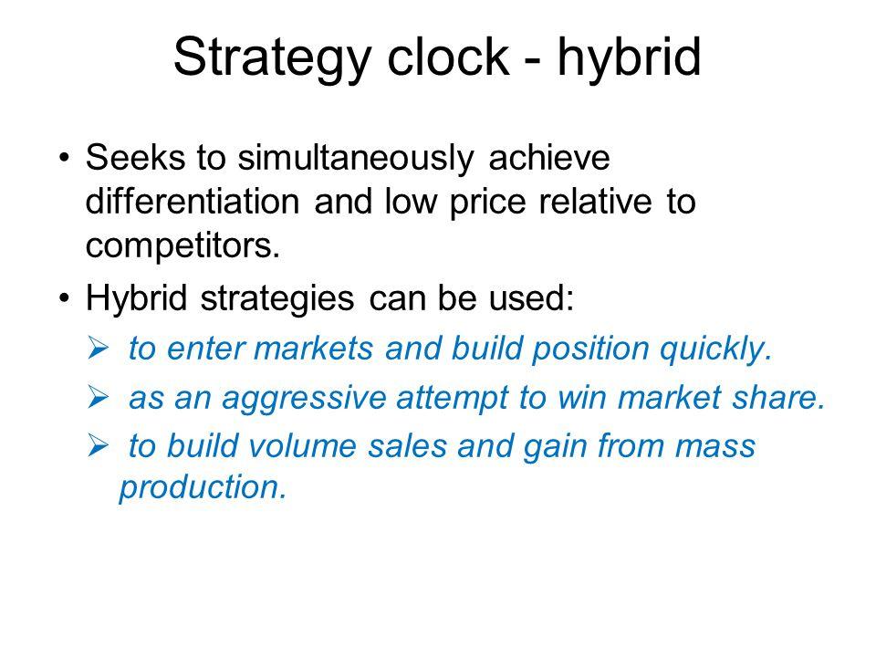 Strategy clock - hybrid