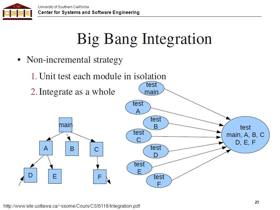 http://www.site.uottawa.ca/~ssome/Cours/CSI5118/Integration.pdf