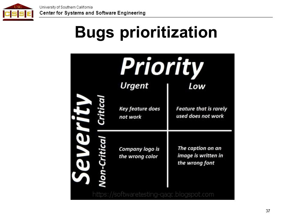 Bugs prioritization
