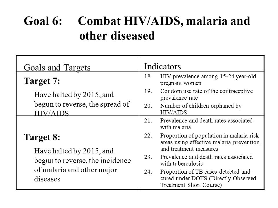 Goal 6: Combat HIV/AIDS, malaria and other diseased