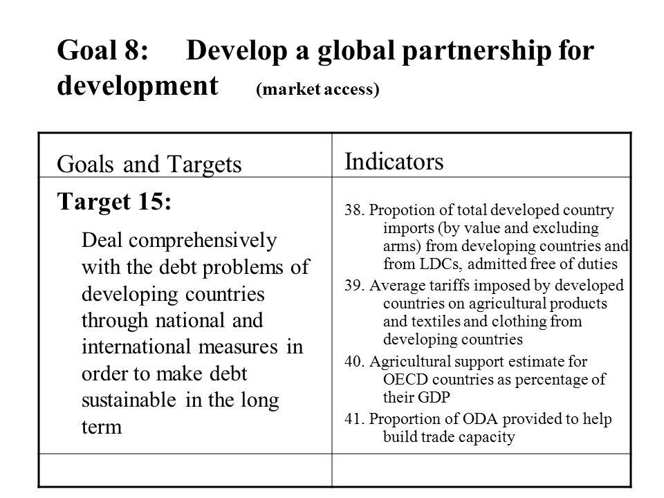 Goal 8: Develop a global partnership for development (market access)