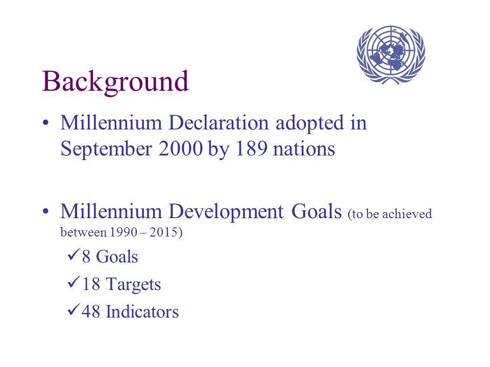 Background Millennium Declaration adopted in September 2000 by 189 nations. Millennium Development Goals (to be achieved between 1990 – 2015)