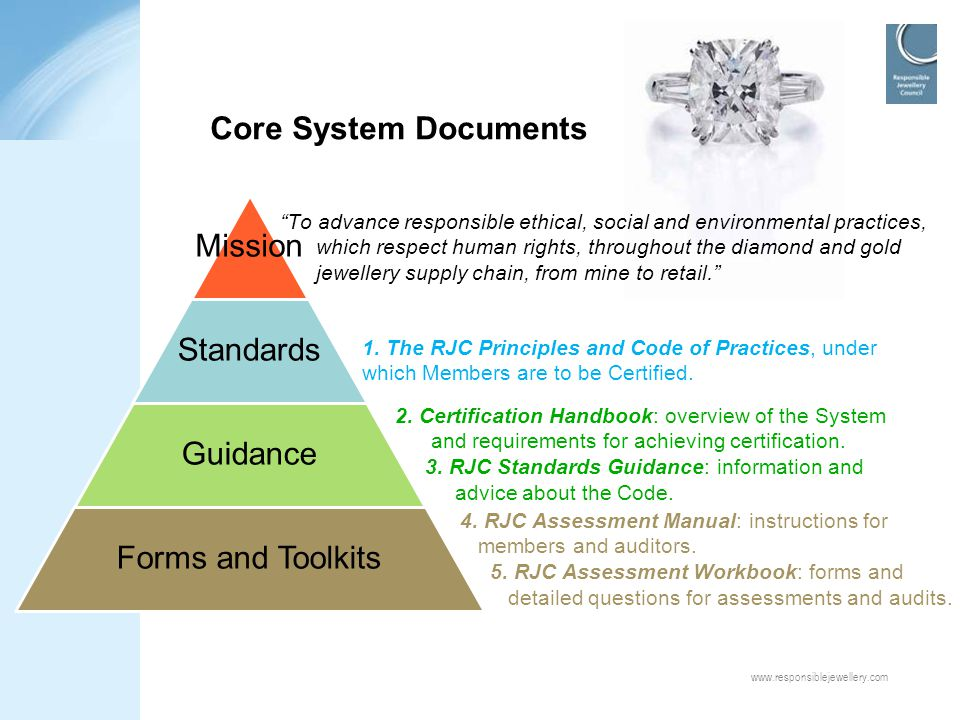 Core System Documents Mission. Standards. Guidance. Forms and Toolkits.