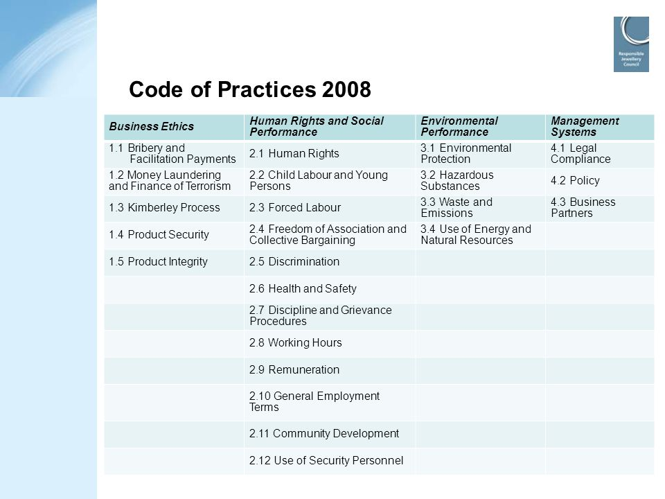 Code of Practices 2008 Business Ethics