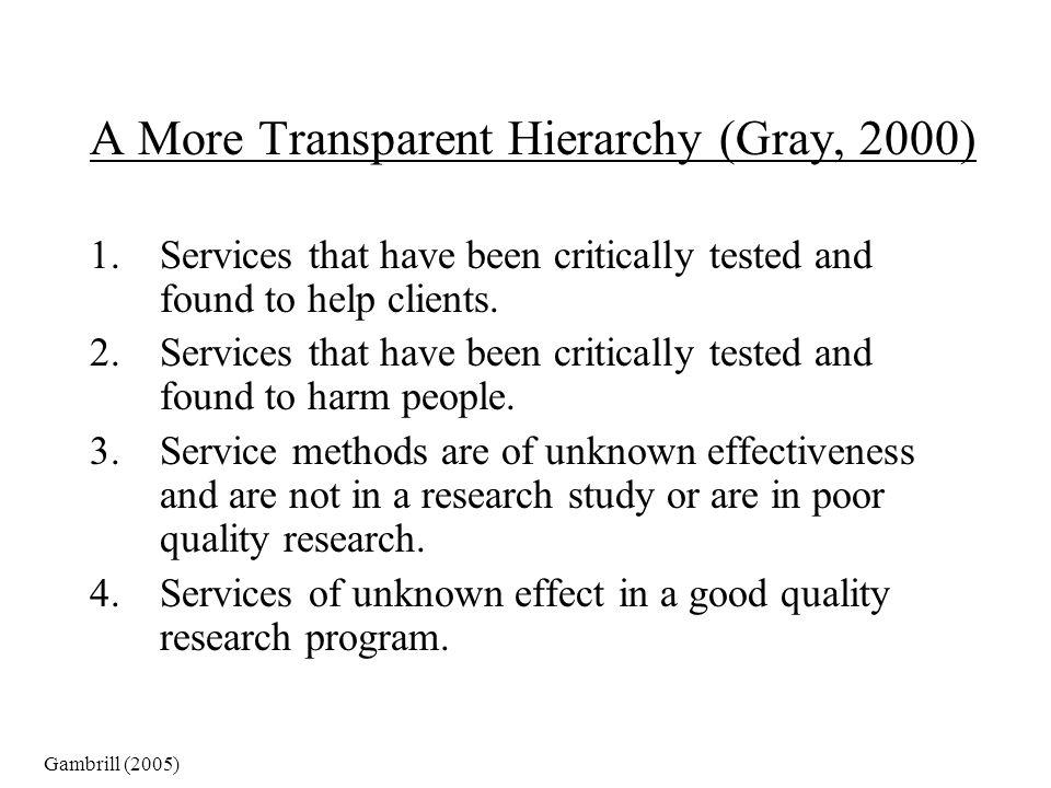 A More Transparent Hierarchy (Gray, 2000)