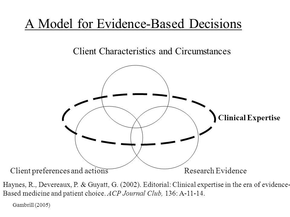 A Model for Evidence-Based Decisions