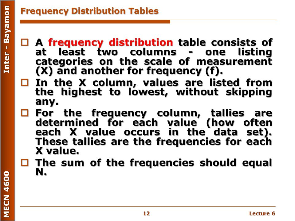 Frequency Distribution Tables