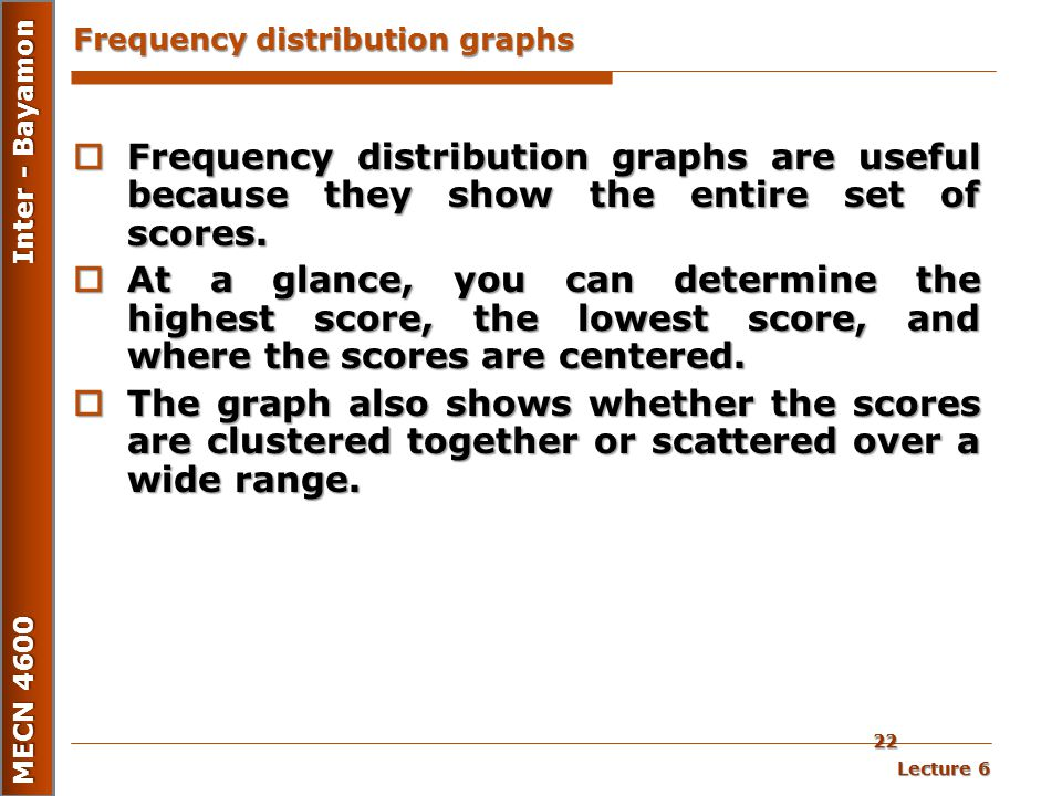 Frequency distribution graphs