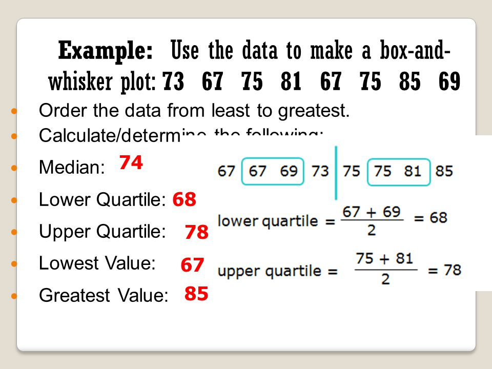 Order the data from least to greatest.