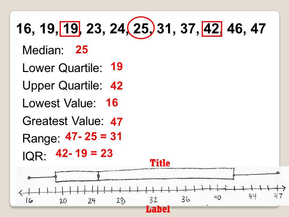 16, 19, 19, 23, 24, 25, 31, 37, 42, 46, 47 Median: Lower Quartile: