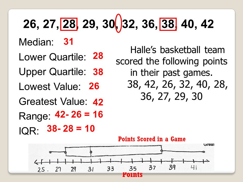 26, 27, 28, 29, 30, 32, 36, 38, 40, 42 Median: Lower Quartile: