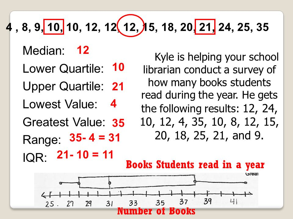 Books Students read in a year