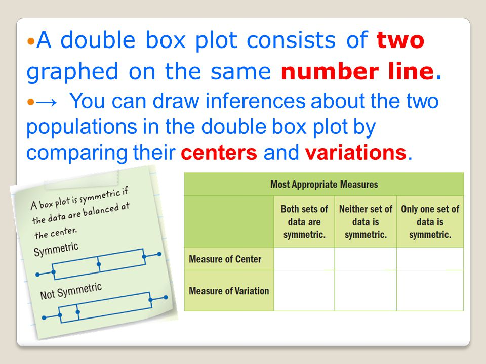 A double box plot consists of two graphed on the same number line.