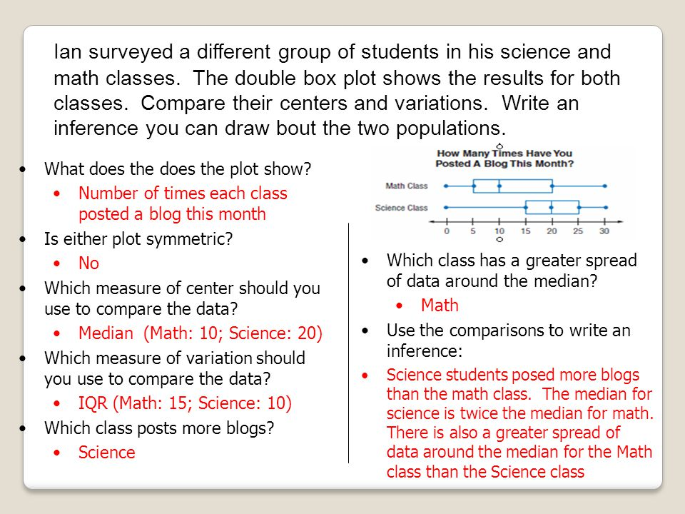 Ian surveyed a different group of students in his science and math classes. The double box plot shows the results for both classes. Compare their centers and variations. Write an inference you can draw bout the two populations.