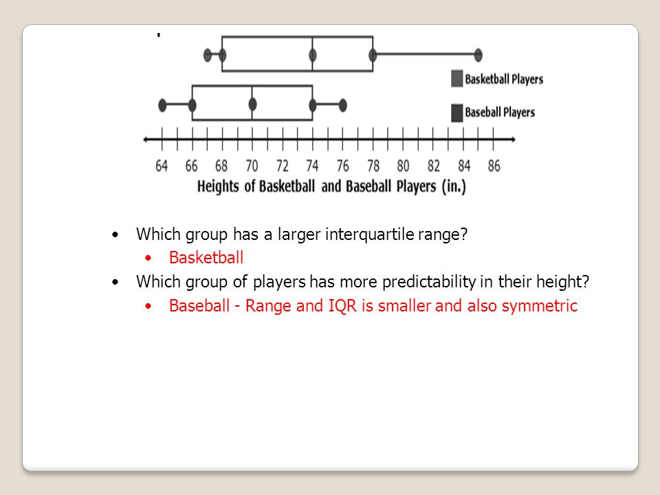 Which group has a larger interquartile range Basketball