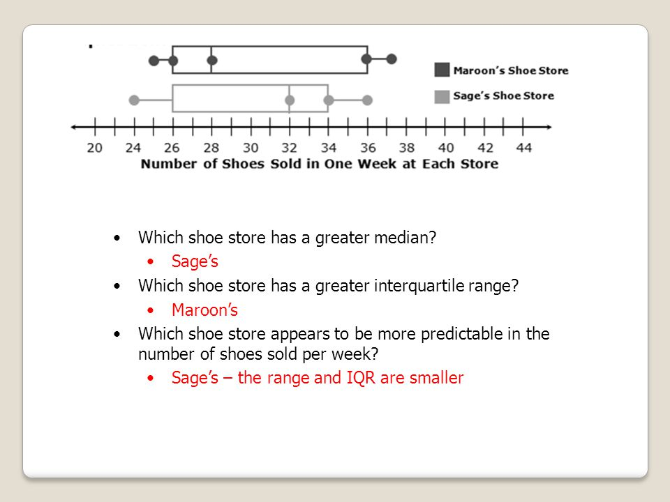 Which shoe store has a greater median Sage's