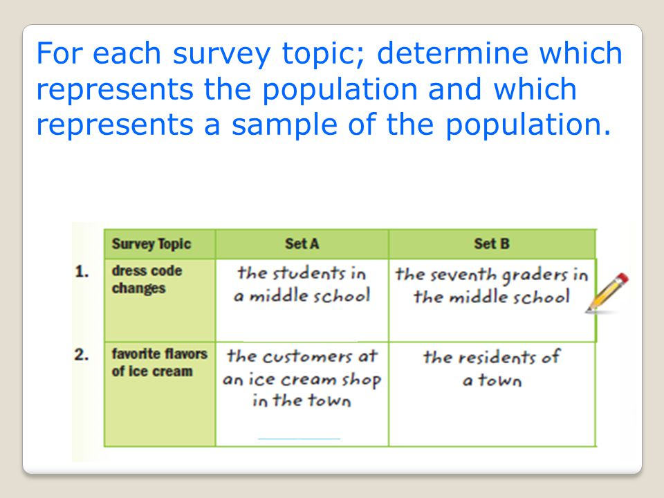 For each survey topic; determine which represents the population and which represents a sample of the population.